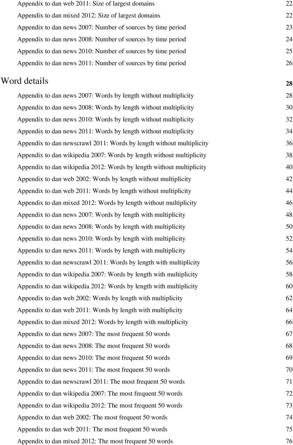 2007: Words by length without multiplicity 28 Appendix to dan news 2008: Words by length without multiplicity 30 Appendix to dan news 2010: Words by length without multiplicity 32 Appendix to dan