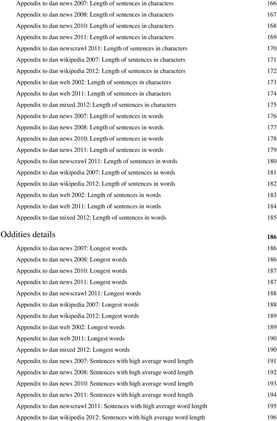 characters 171 Appendix to dan wikipedia 2012: Length of sentences in characters 172 Appendix to dan web 2002: Length of sentences in characters 173 Appendix to dan web 2011: Length of sentences in