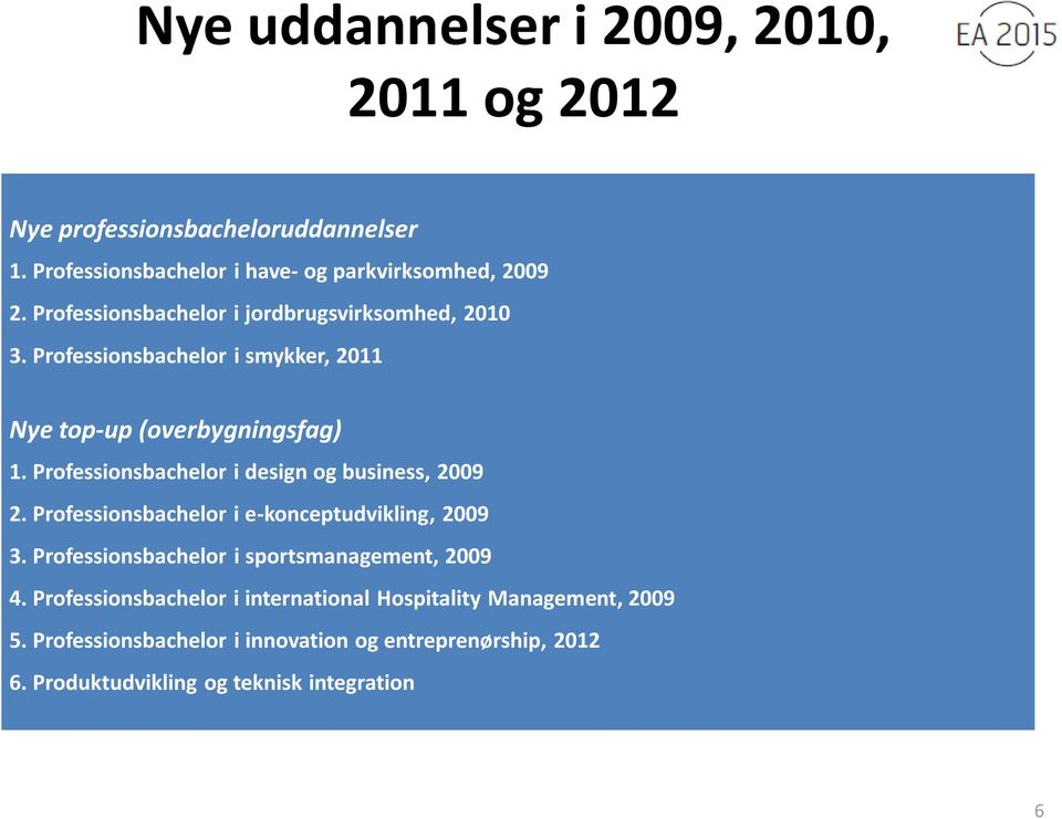 Professionsbachelor i design og business, 2009 2. Professionsbachelor i e-konceptudvikling, 2009 3.