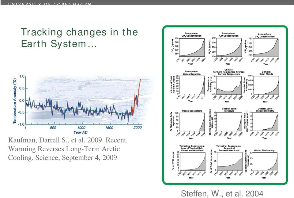 Recent Warming Reverses Long-Term Arctic