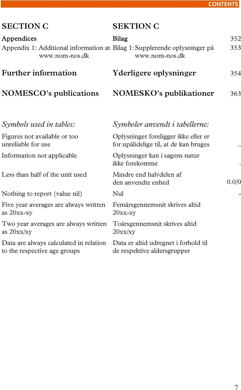 dk Further information Yderligere oplysninger 354 NOMESCO's publications NOMESKO's publikationer 363 Symbols used in tables: Figures not available or too unreliable for use Information not applicable