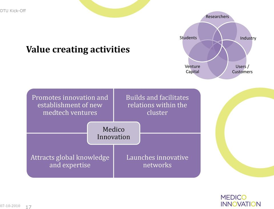 medtech ventures Builds and facilitates relatins within the cluster Medic