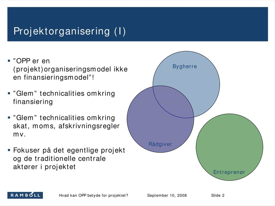 Bygherre Glem technicalities omkring finansiering Glem technicalities omkring
