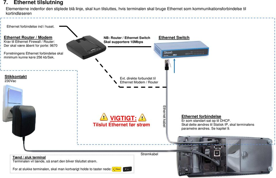 NB: Router / Ethernet Switch Skal supportere 10Mbps Ethernet Switch Stikkontakt 230Vac Evt.