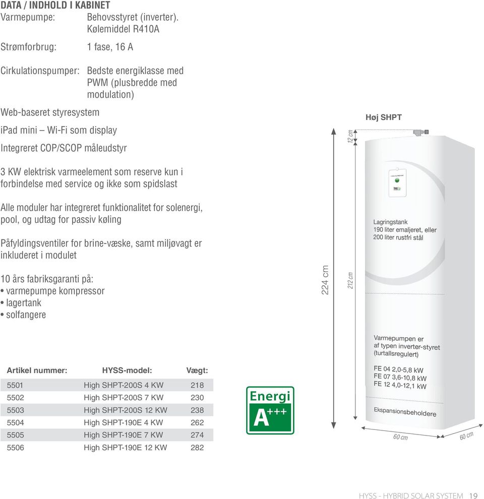 Kølemiddel R410A High SHPT Strømforbrug: Storage tank, 190 liter enamel 200 liter stainless steel Capacity regulated (inverter) ground source heatpump FE 04 2-5,8 kw FE 07 3,6-9,9 kw FE 12 4-12,2 kw
