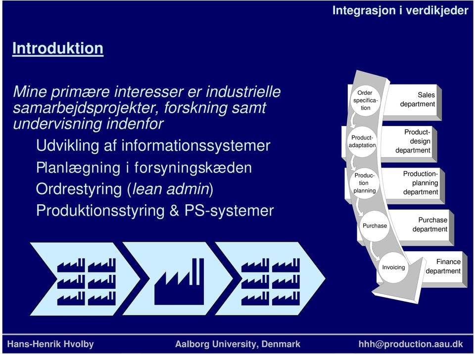 Produktionsstyring & PS-systemer Productadaptation Order specification Production planning Purchase Sales