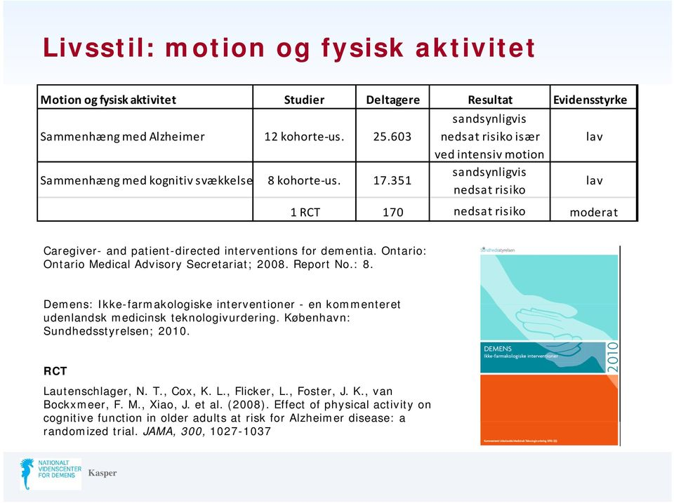 351 sandsynligvis nedsat risiko lav 1 RCT 170 nedsat risiko moderat Caregiver- and patient-directed interventions for dementia. Ontario: Ontario Medical Advisory Secretariat; 2008. Report No.: 8.
