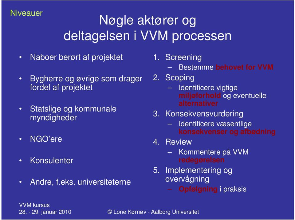 Screening Bestemme behovet for VVM 2. Scoping Identificere vigtige miljøforhold og eventuelle alternativer 3.