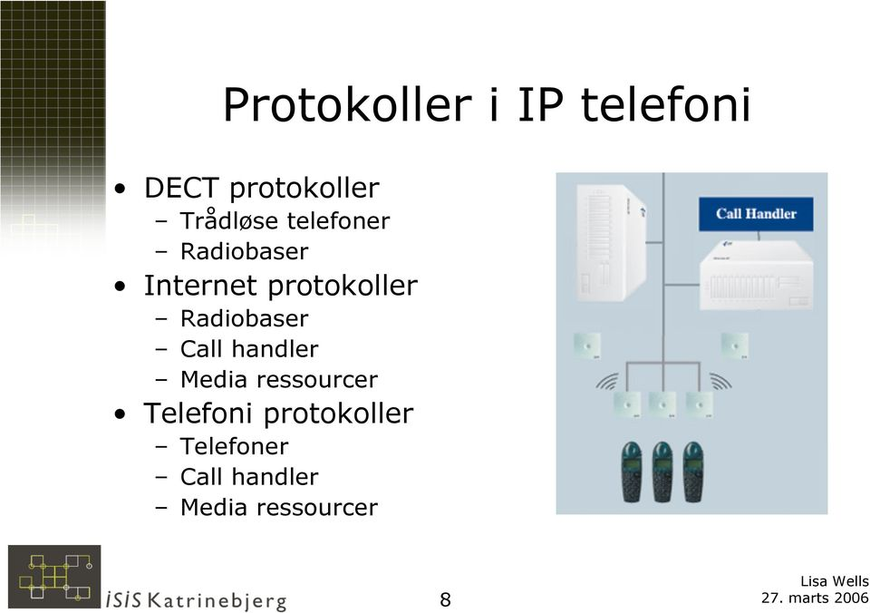 protokoller Radiobaser Call handler Media