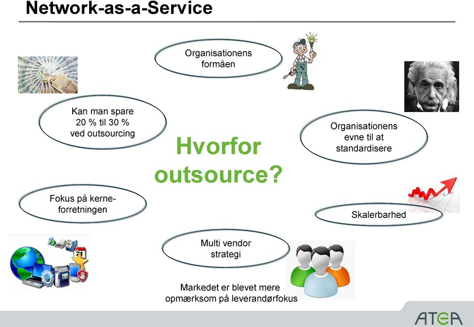 outsource?