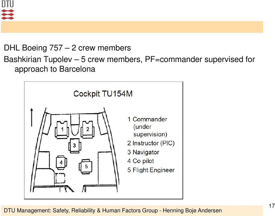 approach to Barcelona DTU Management: Safety,
