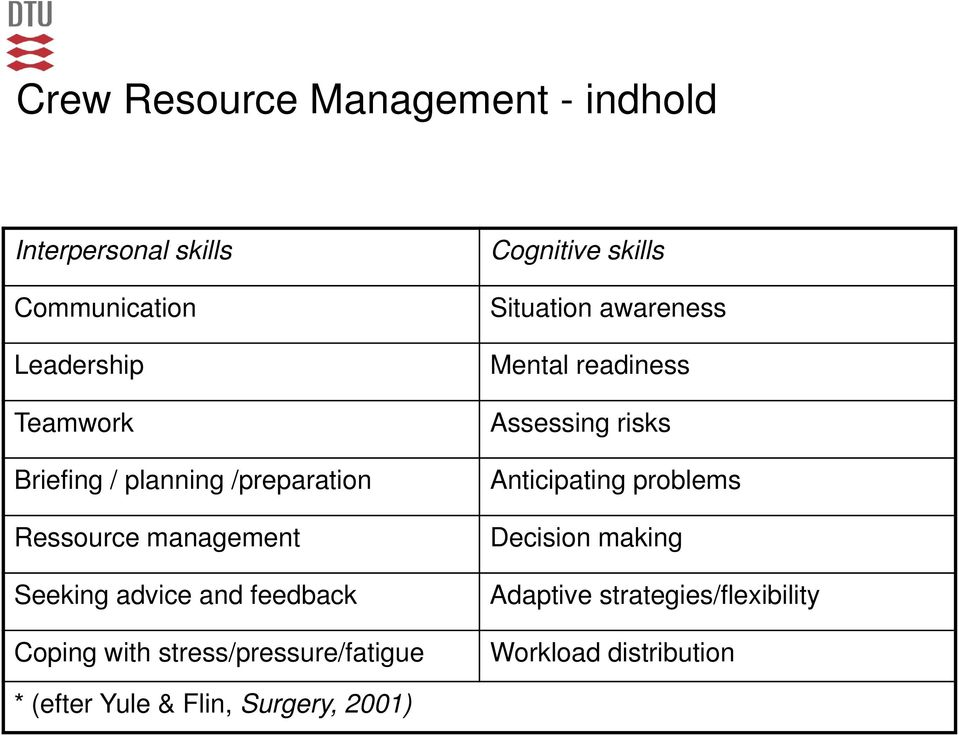 stress/pressure/fatigue Cognitive skills Situation awareness Mental readiness Assessing risks