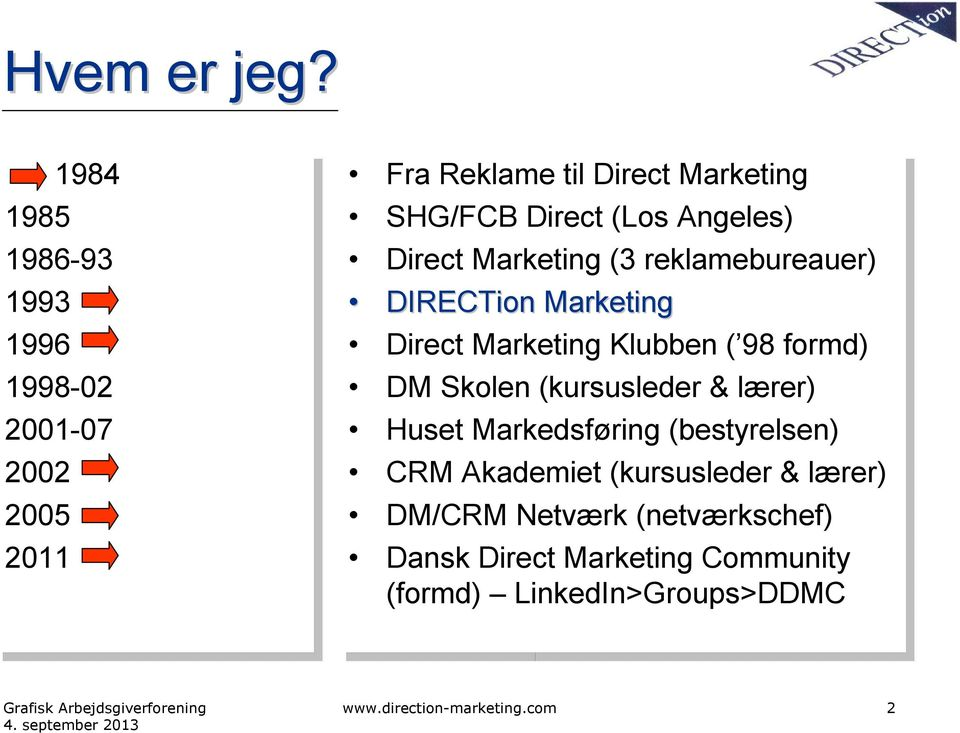 (Los Angeles) Direct Marketing (3 (3 reklamebureauer) DIRECTion Marketing Direct Marketing Klubben ( 98 ( 98 formd)