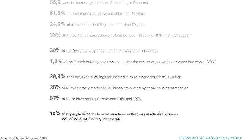 regulations came into effect (BR08) 38,8% of all occupied dwellings are located in multi-storey residential buildings 35% of all multi-storey residential buildings are owned by social housing