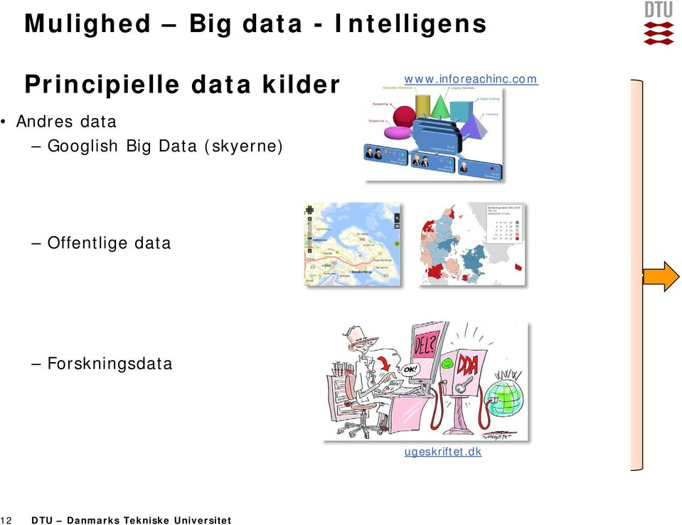 com Andres data Googlish Big Data