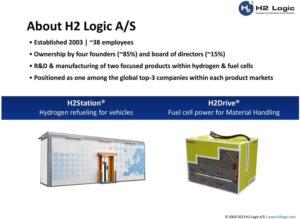fuel cells Positioned as one among the global top-3 companies within each product