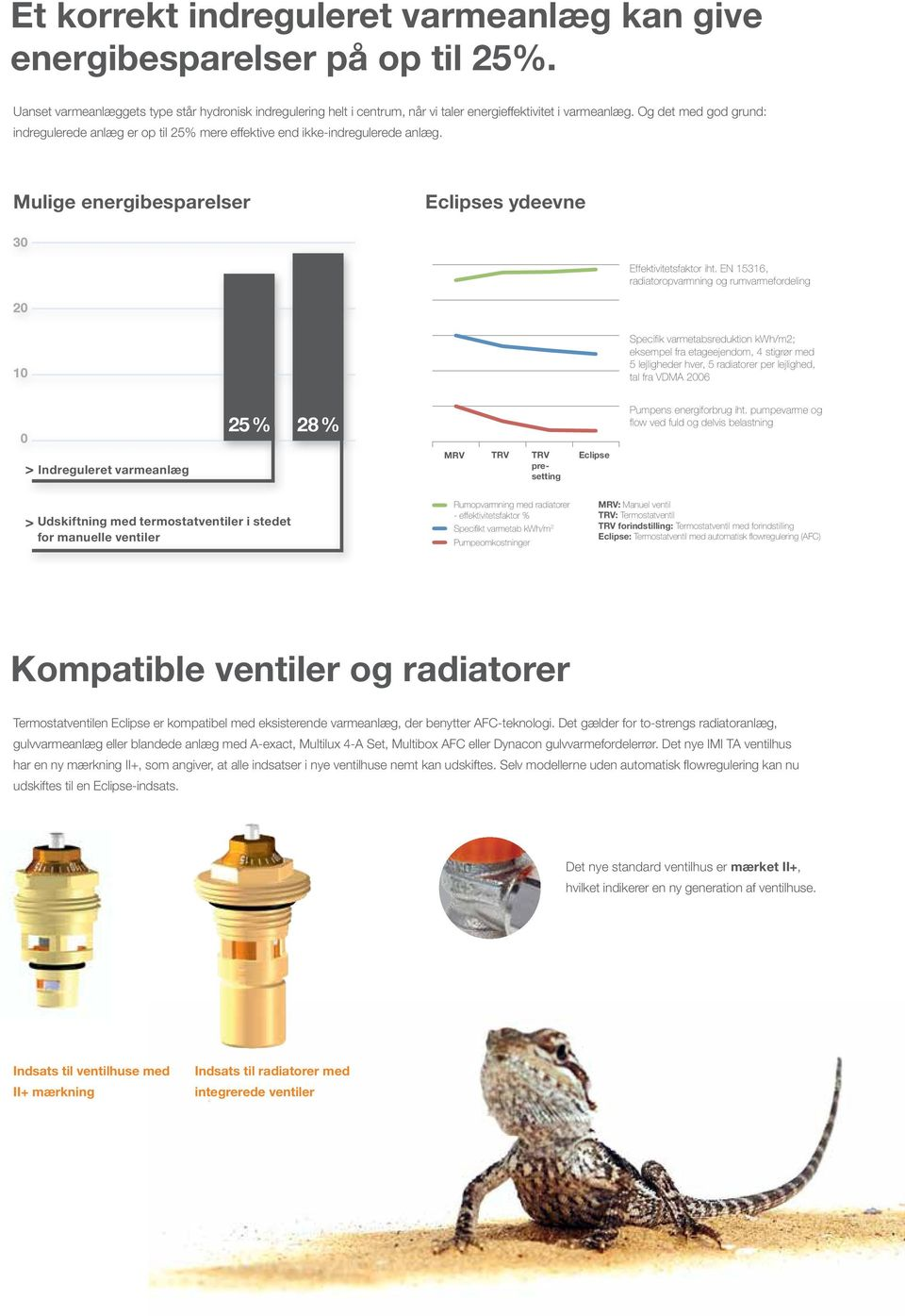 EN 15316, EN 15316, radiatoropvarmning room heating og and rumvarmefordeling heating distribution 10 Specifik Specific varmetabsreduktion heat loss reduction kwh/m2; example eksempel multi