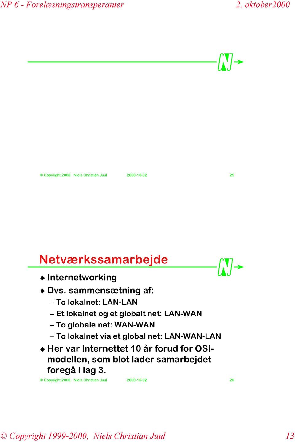 lokalnet via et global net: LAN-WAN-LAN Her var Internettet 10 år forud for OSImodellen, som blot lader
