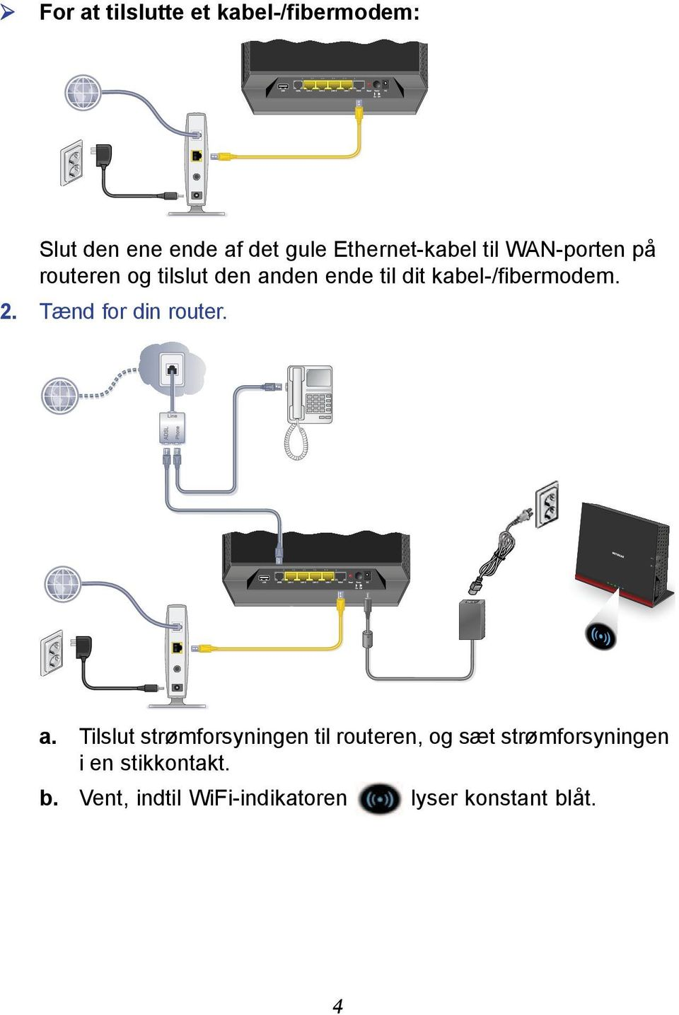 kabel-/fibermodem. 2. Tænd for din router. a.