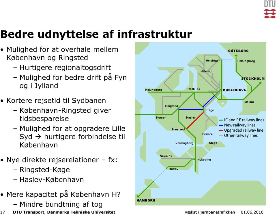 hurtigere forbindelse til København IC and RE railway lines New railway lines Upgraded railway line Other railway lines Nye direkte
