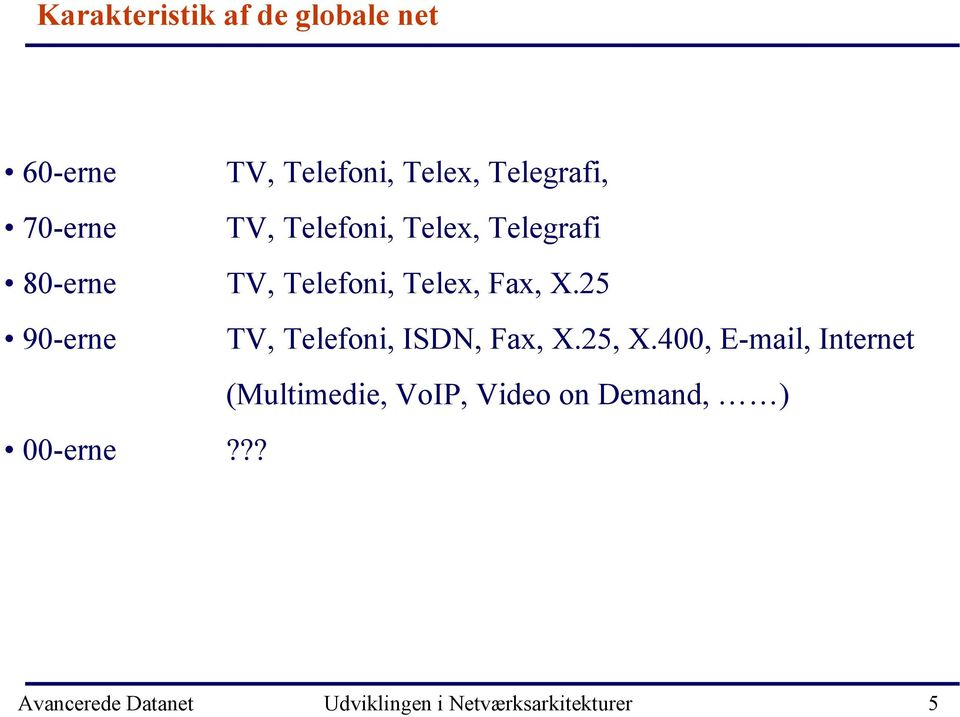 25 90-erne TV, Telefoni, ISDN, Fax, X.25, X.