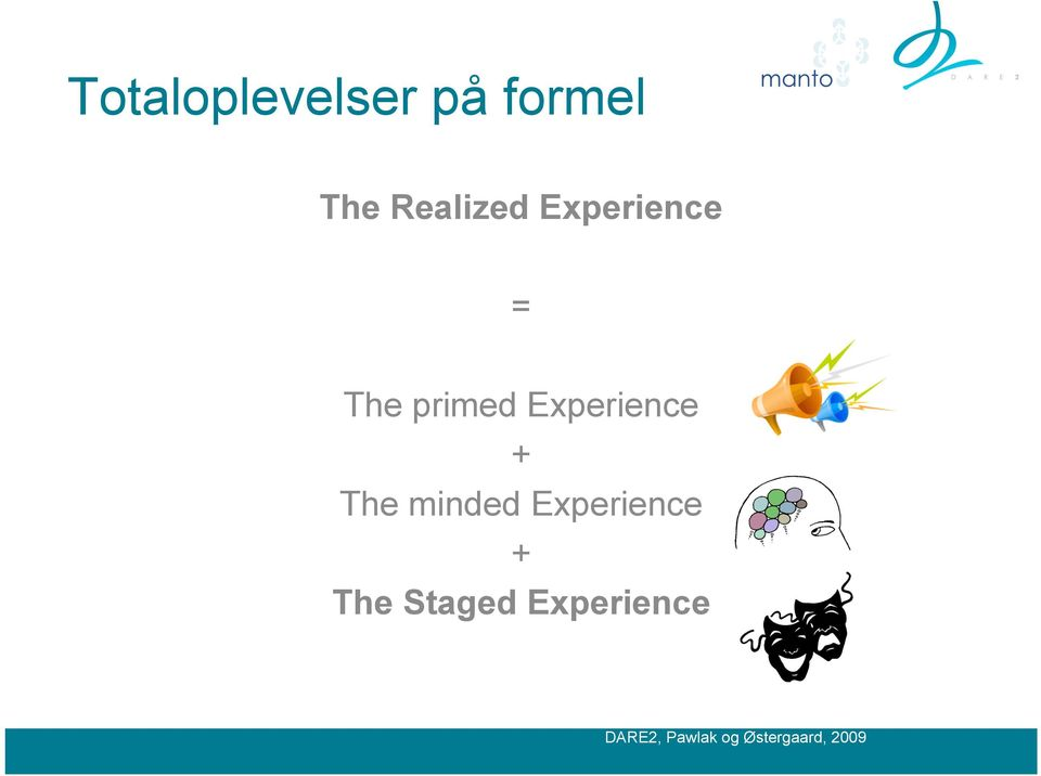 The minded Experience + The Staged