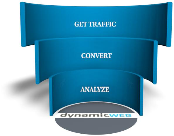 OMC Online Marketing Center Værktøjskassen A/B split test Visitor profiling Behavioral targeting Lead tool Tiltræk trafik SEO Kampagner Link Building Køb trafik
