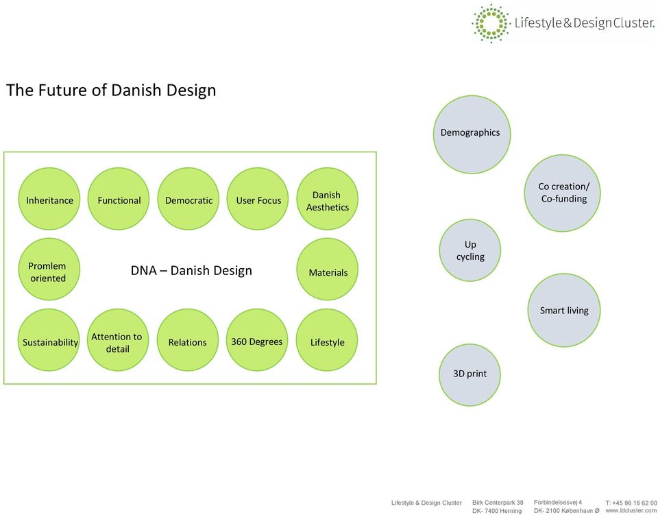 Promlem oriented DNA Danish Design Materials Up cycling Smart