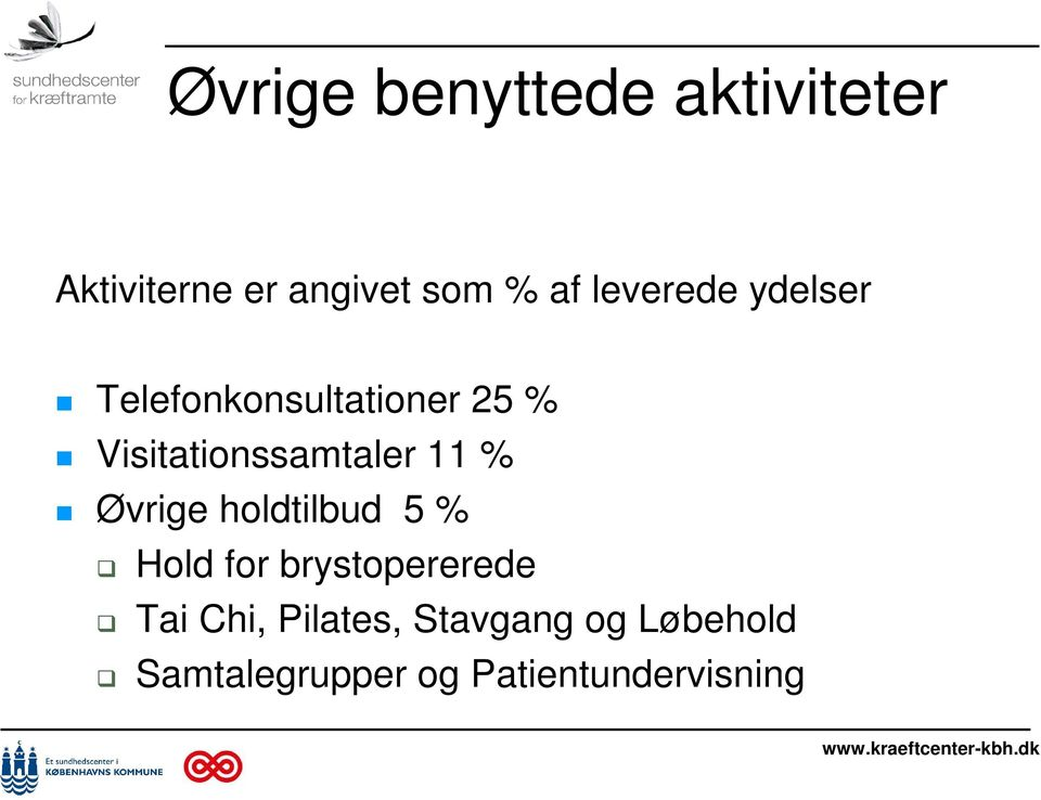Visitationssamtaler 11 % Øvrige holdtilbud 5 % Hold for