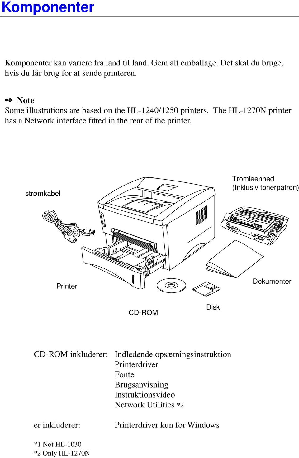 The HL-1270N printer has a Network interface fitted in the rear of the printer.