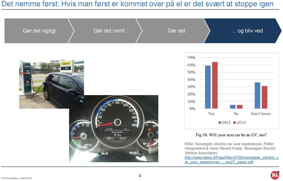 Petter Haugneland & Hans Håvard Kvisle, Norwegian Electric Vehicle Association: