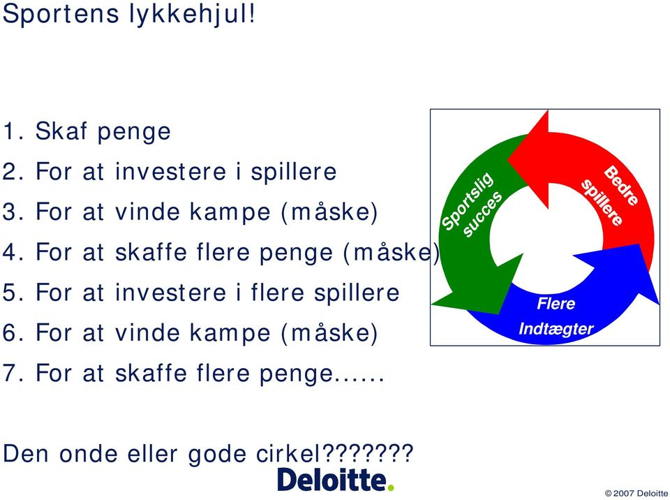 For at investere i flere spillere 6. For at vinde kam pe (m åske) 7.