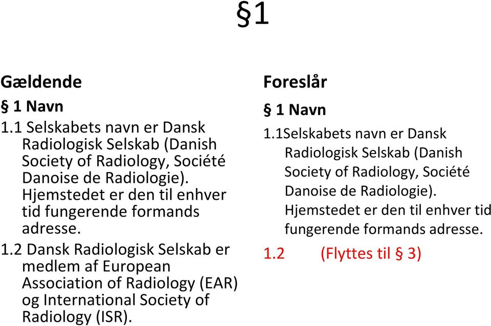 2 Dansk Radiologisk Selskab er medlem af European Association of Radiology (EAR) og International Society of Radiology (ISR).