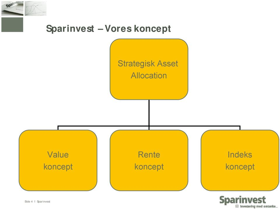 Value Rente Indeks koncept