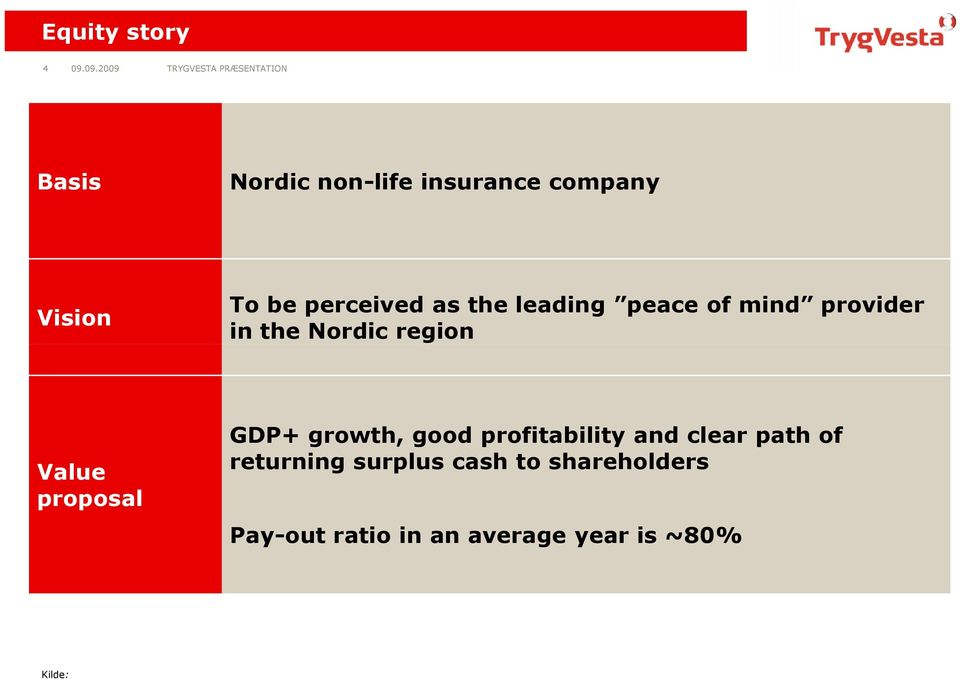 as the leading peace of mind provider in the Nordic region Value