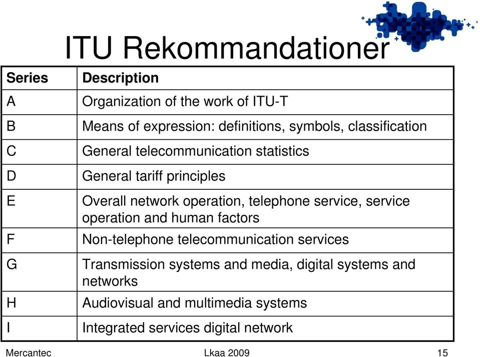 operation, telephone service, service operation and human factors Non-telephone telecommunication services Transmission