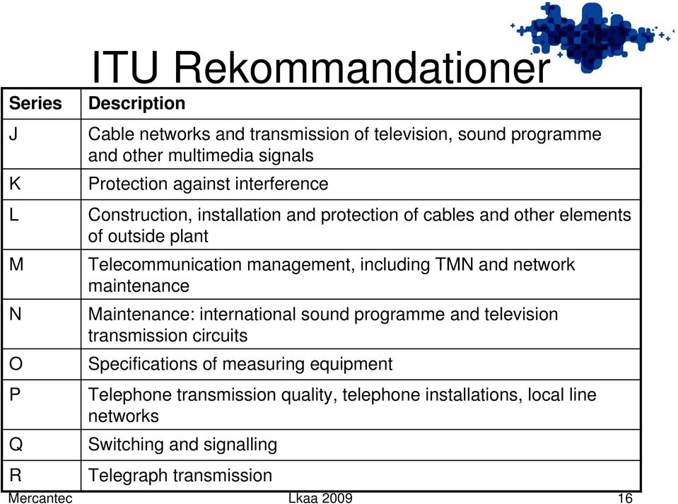 including TMN and network maintenance Maintenance: international sound programme and television transmission circuits Specifications of measuring