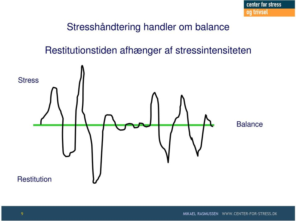 stressintensiteten Stress Balance