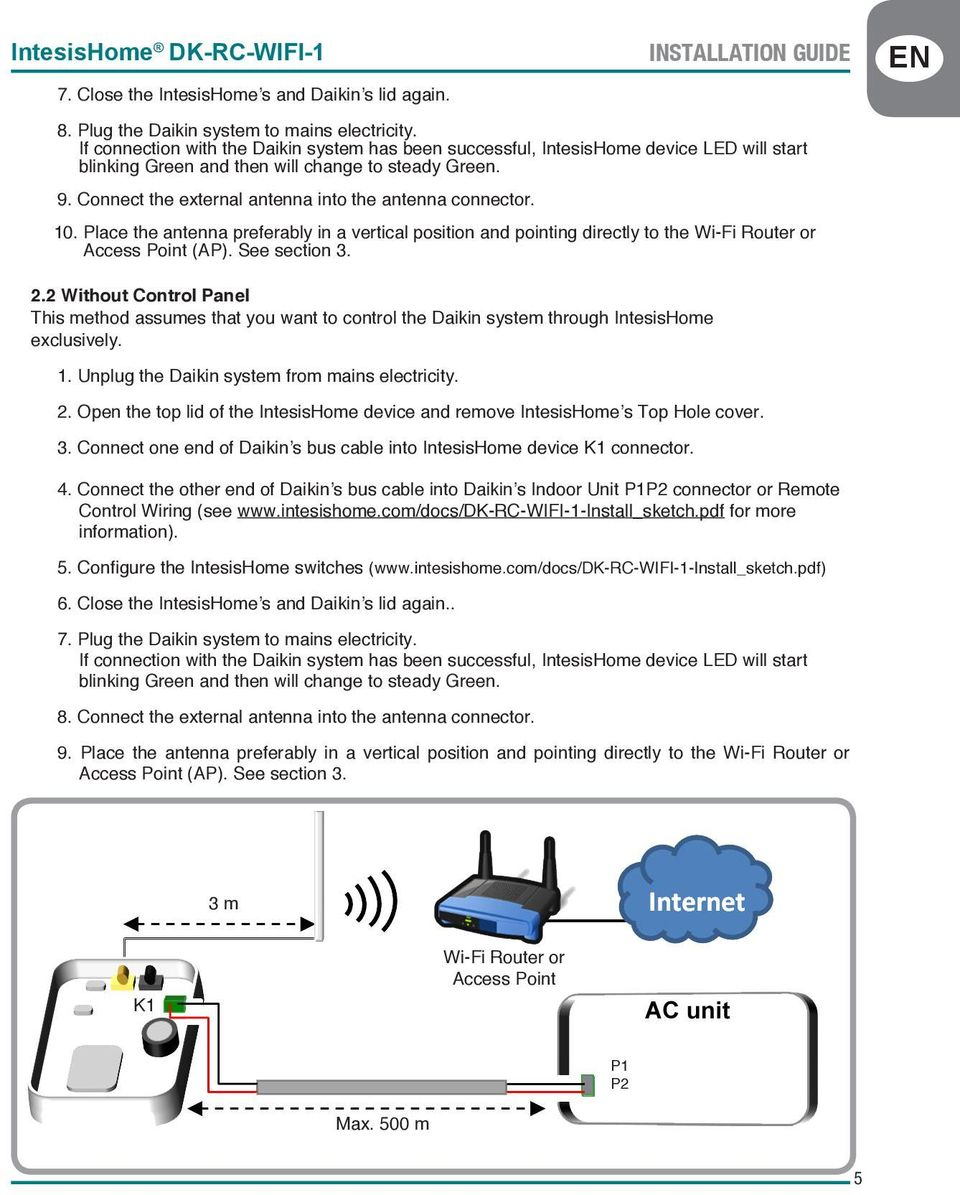 Connect the external antenna into the antenna connector. INSTALLATION GUIDE 10. Place the antenna preferably in a vertical position and pointing directly to the Wi-Fi Router or Access Point (AP).
