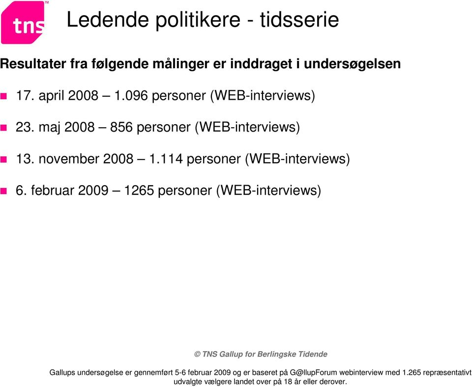 096 personer (WEB-interviews) 23.