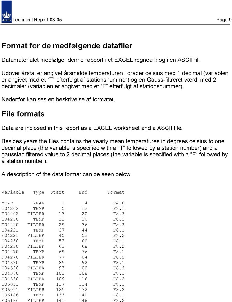 angivet med et F efterfulgt af stationsnummer). Nedenfor kan ses en beskrivelse af formatet. File formats Data are inclosed in this report as a EXCEL worksheet and a ASCII file.
