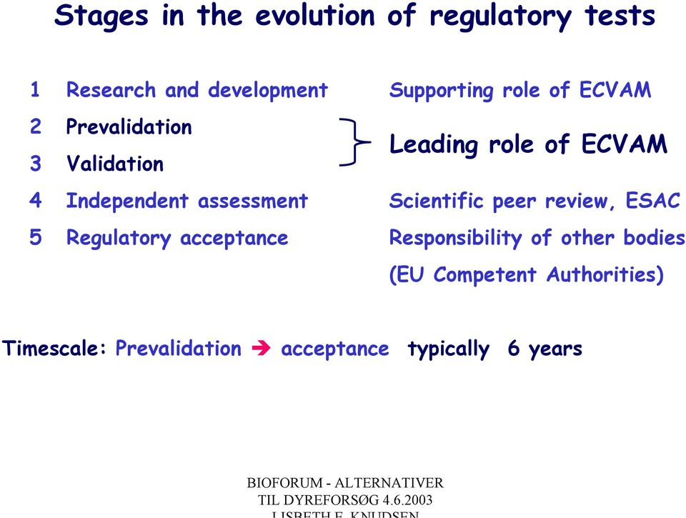 Authorities) 4 Independent assessment Scientific peer review, ESAC 5 Regulatory