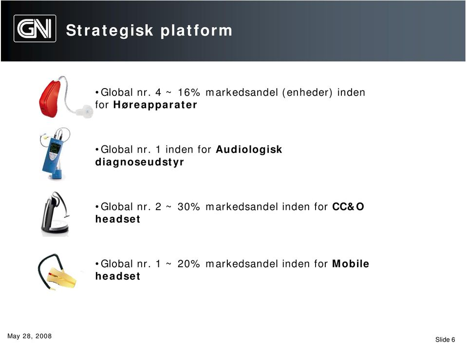 1 inden for Audiologisk diagnoseudstyr Global nr.