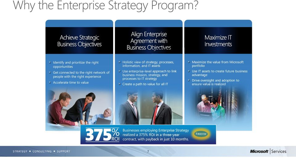 strategy, processes, information, and IT assets Use enterprise-level approach to link business mission, strategy, and processes to IT strategy Create a path to