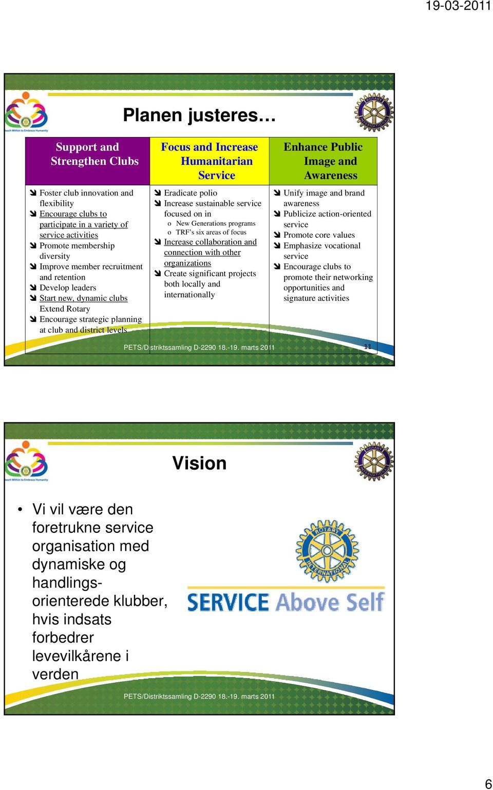 Increase sustainable service focused on in o New Generations programs o TRF s six areas of focus Increase collaboration and connection with other organizations Create significant projects both