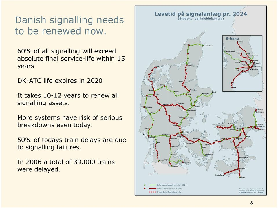 expires in 2020 It takes 10-12 years to renew all signalling assets.