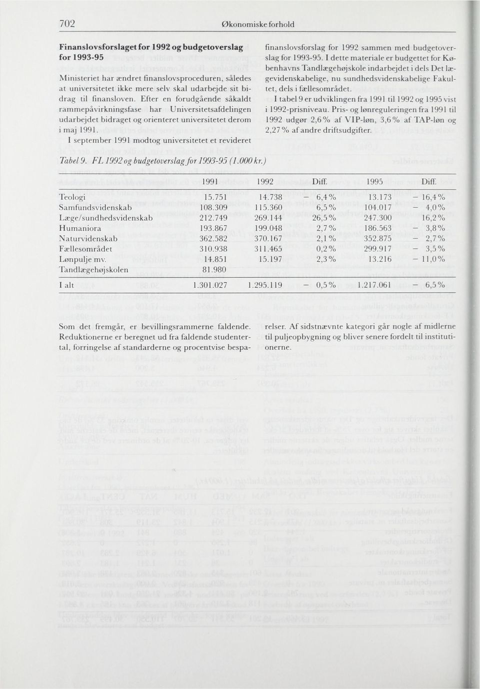 I september 1991 modtog universitetet et revideret finanslovsforslag for 1992 sammen med budgetoverslag for 1993-95.