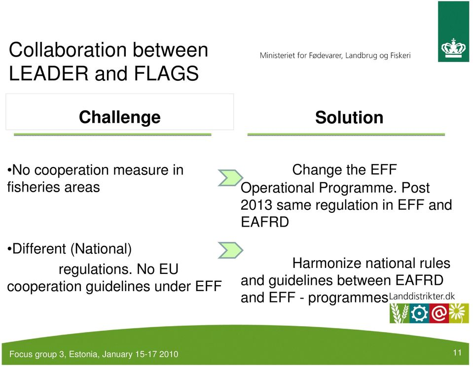No EU cooperation guidelines under EFF Change the EFF Operational Programme.