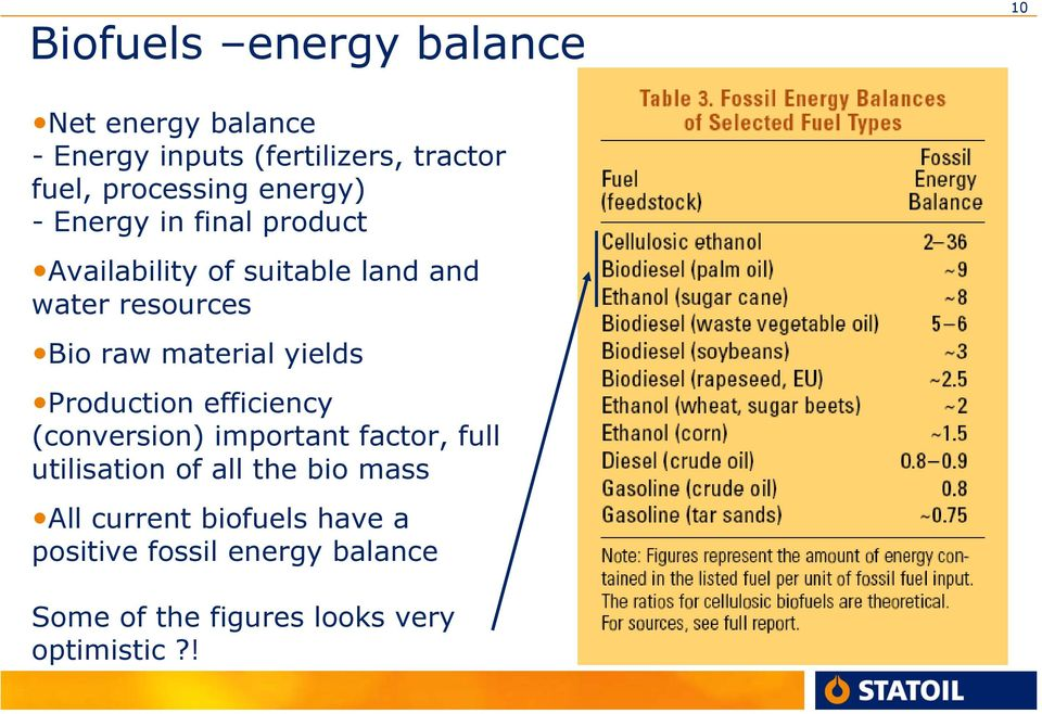 yields Production efficiency (conversion) important factor, full utilisation of all the bio mass All