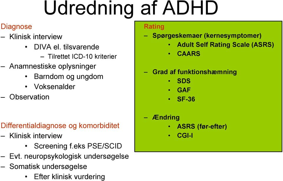 Differentialdiagnose og komorbiditet Klinisk interview Screening f.eks PSE/SCID Evt.